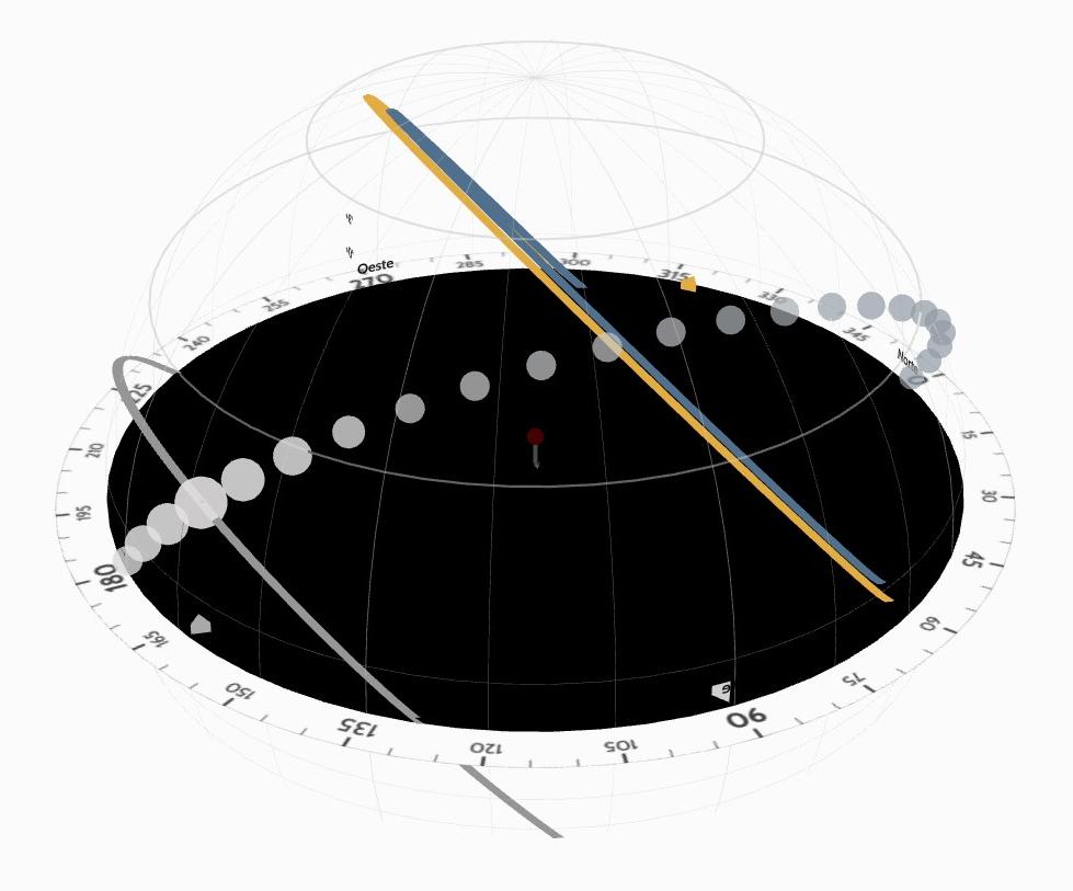 Vía Láctea en Esfera 3D